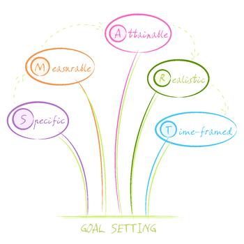 long_term_goal_setting